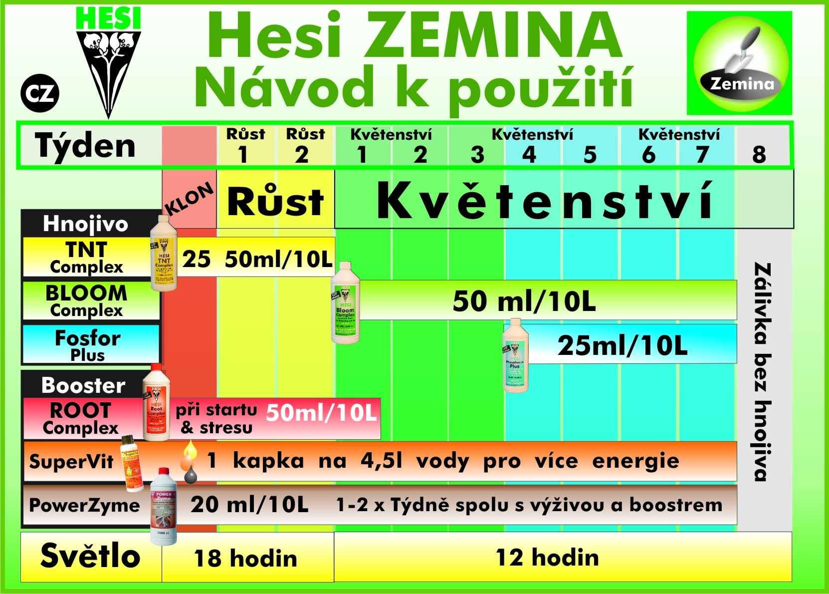 _ps_140hesi_hlina_schema