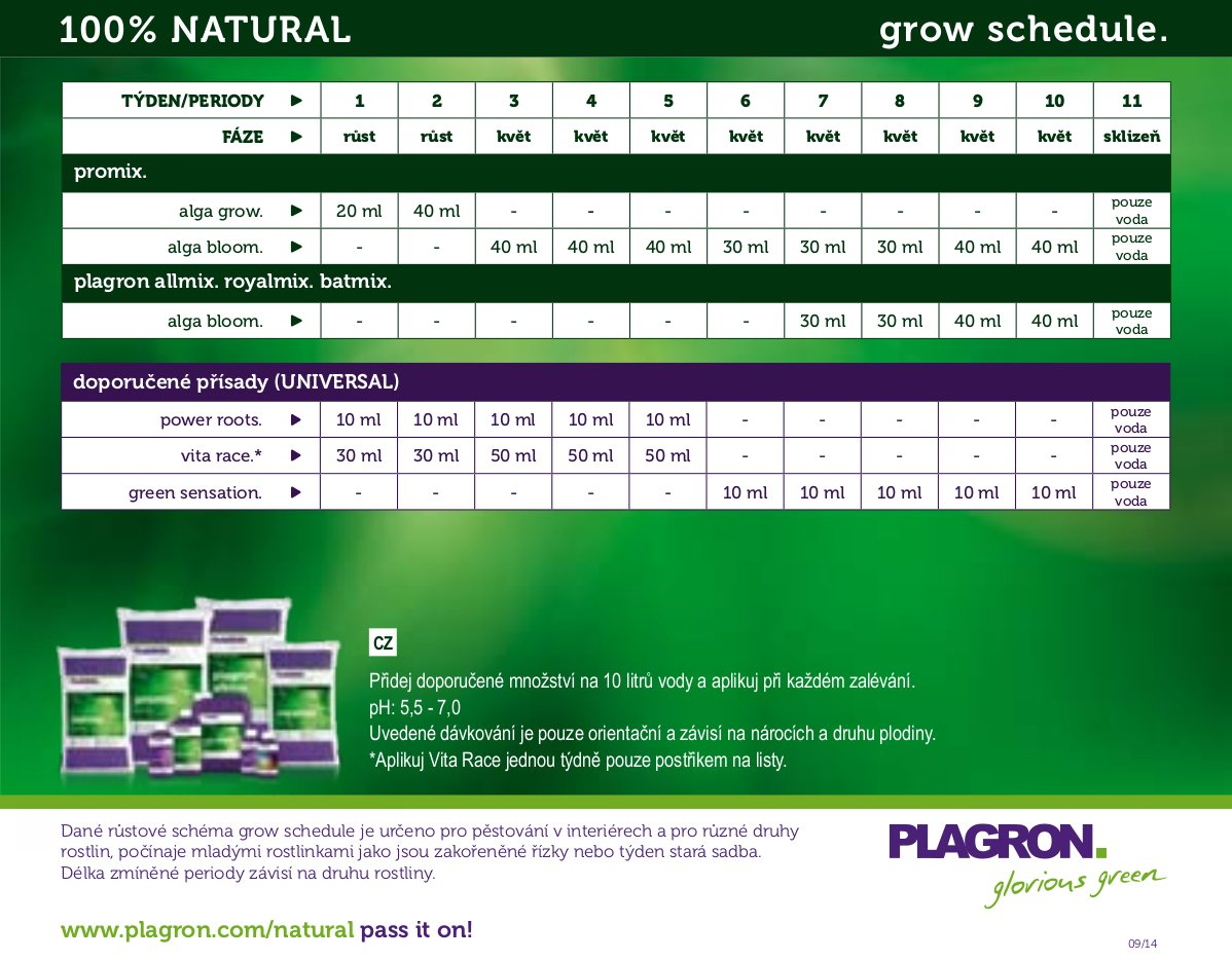 cz_davkovani_natural_plagron_grow_schedule